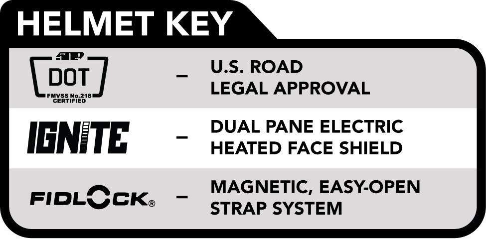 509 Helmet Features Key