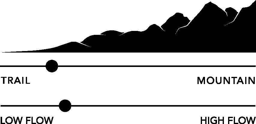 509 Range Insulated Bib Scale