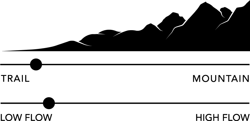 509 R-200 Ignite Jacket Liner Scale