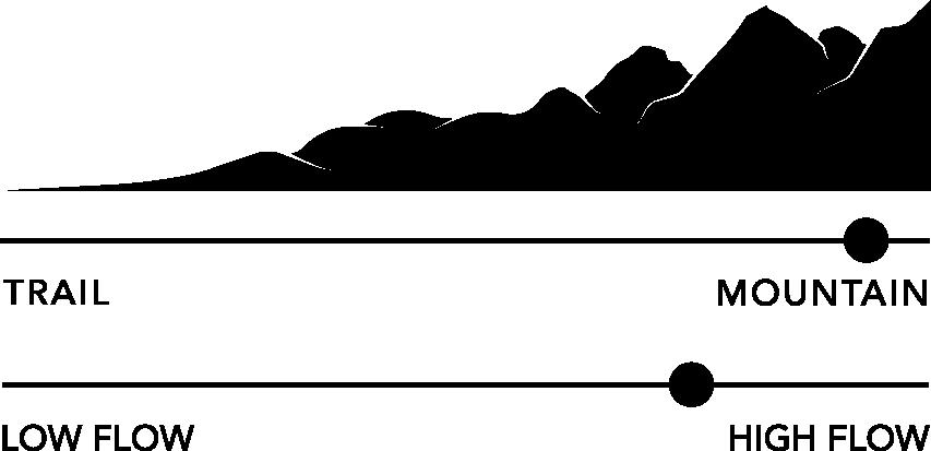 509 Stoke Jacket Shell Scale